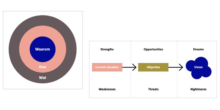strategie visuals-10.png