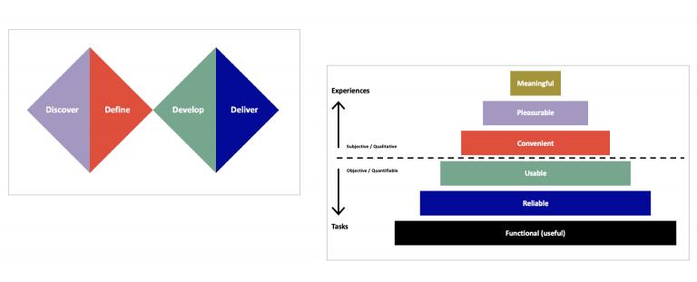 strategie visuals-09.png