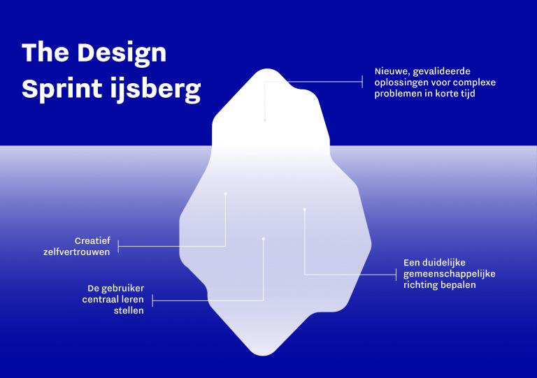Z_BLOG ICEBERG.png
