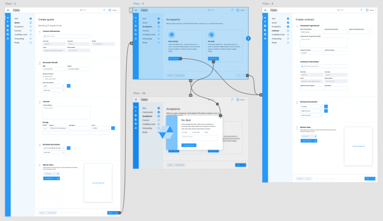 Wireframing bij creative consultancy Zuiderlicht, Maastricht blueprint