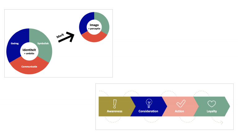strategie visuals-11.png