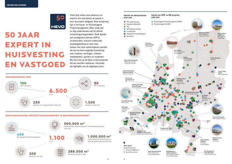 infographic_HEVO-e2c1b37a.png
